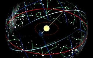 Какие знаки зодиака актуальны в июне-месяце