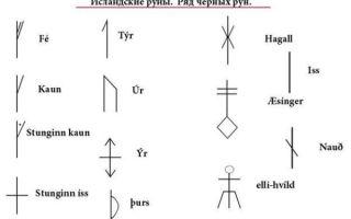 История и толкование классических исландских рун (черный и белый ряд)