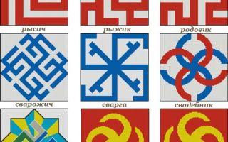 Славянские символы и их значение: от универсальных талисманов до оберега для детей