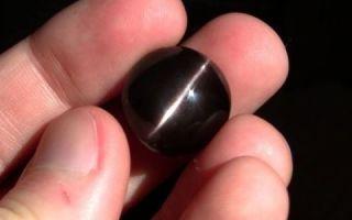 Камень талисман по дате рождения, знаку зодиака и имени человека
