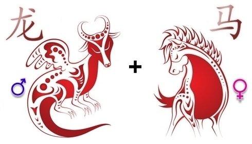 лошадь и дракон