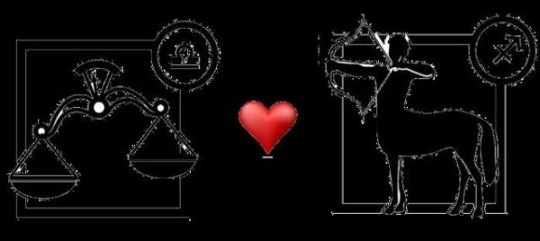 Compatibility of the signs of the zodiac in love: a horoscope with tables and interpretation