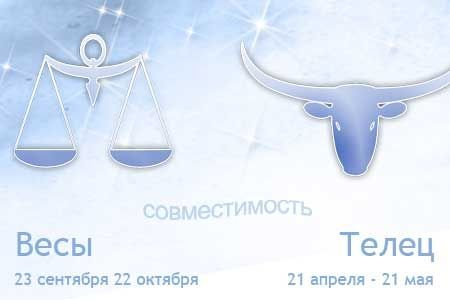 Compatibility of Taurus Scales: how their relationships develop in marriage, friendship, work