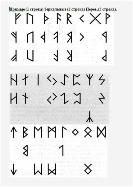 Slavic rune need and its value in direct and inverted position