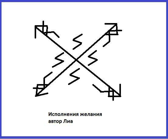 Runes to fulfill desires: proven fomrula and rules of application