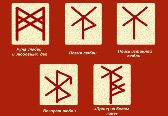 Runes to attract money and good luck: formulas, combinations and their meaning