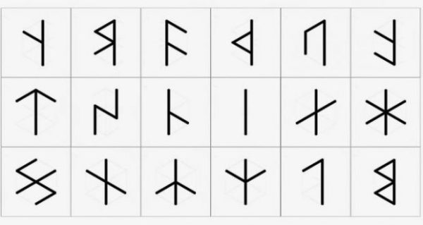 Runes to protect against negativity: a description and how to use them